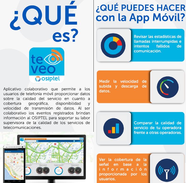 Infografía sobre TeVeo