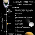 Cassini - El gran final